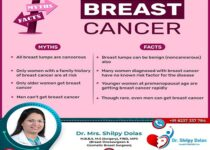 Breast cancer myths | Dr. Shilpy Dolas