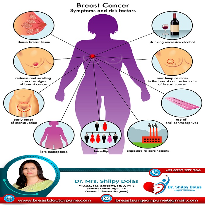 Breast Pain: Causes, Diagnosis, and Treatment | Dr. Shilpy Dolas